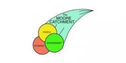 moore-catchment-council
