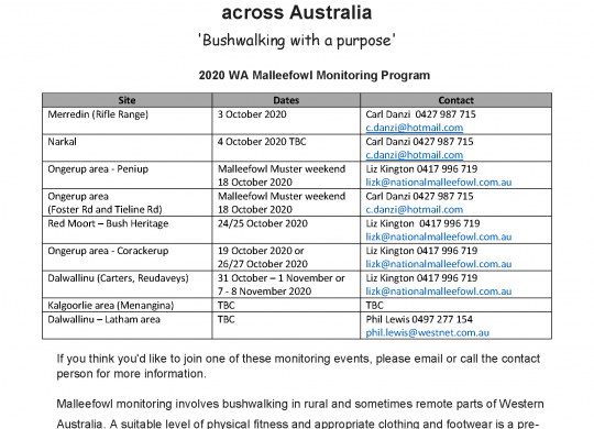 2020 WA Malleefowl Monitoring Program
